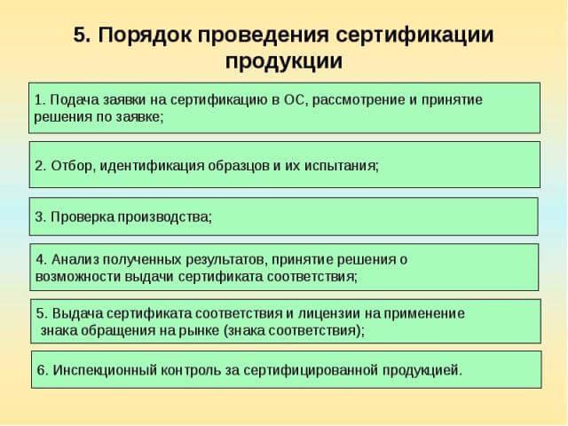 критерии аккредитации органов по сертификации, их назначение и сущность. Российская система аккредитации. Основы метрологии ...